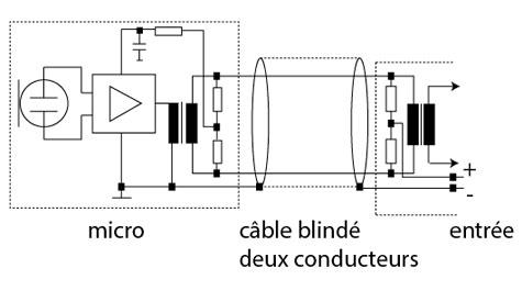 Schéma d'une alimentation fantome de microphone
