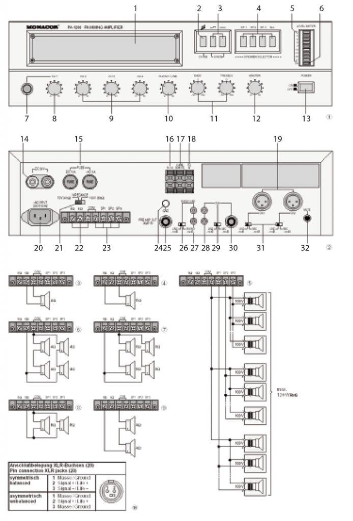 Schéma d'un amplificateur public-address