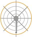 Directivité micro omnidirectionnel