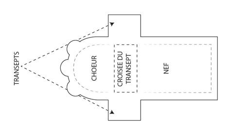Sonorisation d'une église : exemples de synoptiques