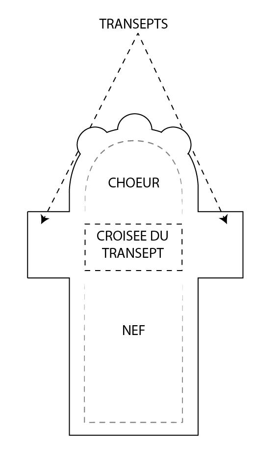 Configuration d'une église