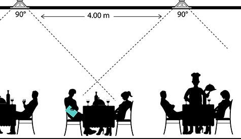 Répartition des haut-parleurs dans un restaurant